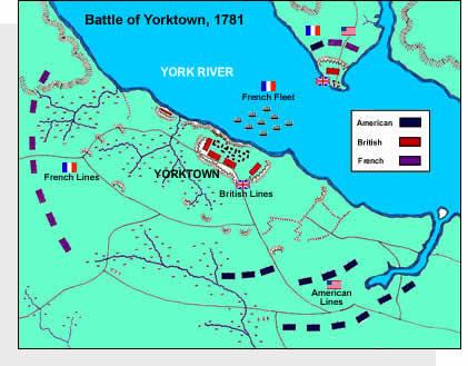 battle of yorktown full time rving